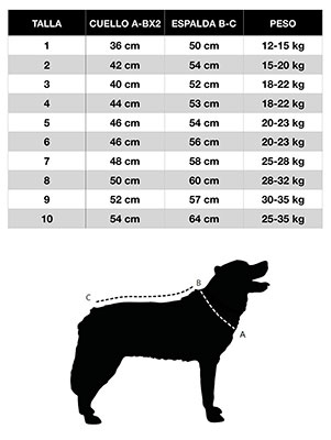 Medidas adecuadas para usar el arnés de canicross de Doggallop