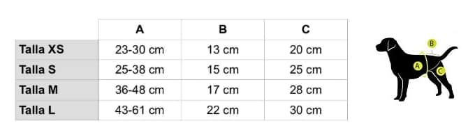 Size chart of Pet Magasin dog diapers